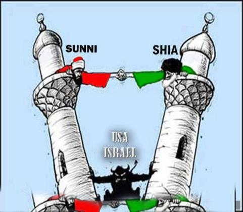 Difference between sunni and shia